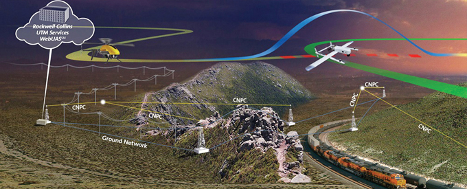 Rockwell Collins Demo Airspace Management